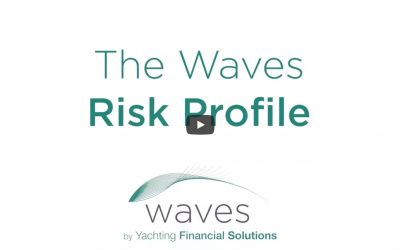 VIDEO: Waves Risk Profile